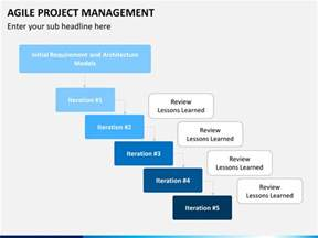 Agile Powerpoint Template by Agile Project Management Powerpoint Template Sketchbubble