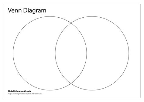 venn diagram template word writing