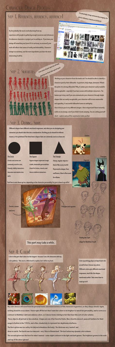 marionette layout view tutorial character design tutorial by marionettedolly