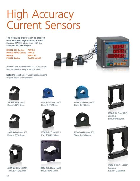 Cabinet Satec by Satec Catalog 2012 Second Edition