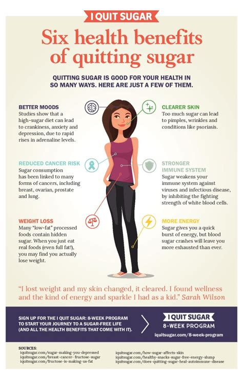 why do mood swings occur 6 amazing things that happen when you quit sugar health