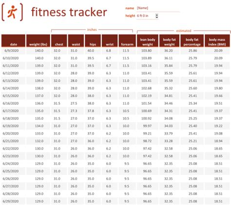 Weight Tracking Template 5 Best Tracker Spreadsheets Weight Loss Tracking Spreadsheet Template