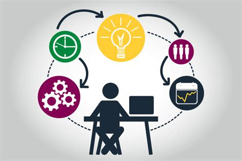 atd design learning certificate 5 design tips i love to share in the atd designing