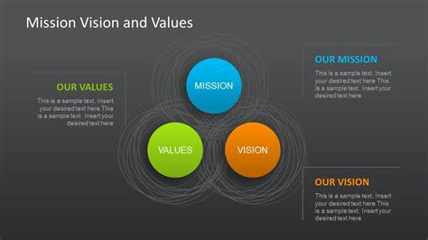 powerpoint templates for values mission vision and values slides for powerpoint slidemodel