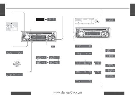 panasonic cq cx160u wiring diagram 34 wiring diagram