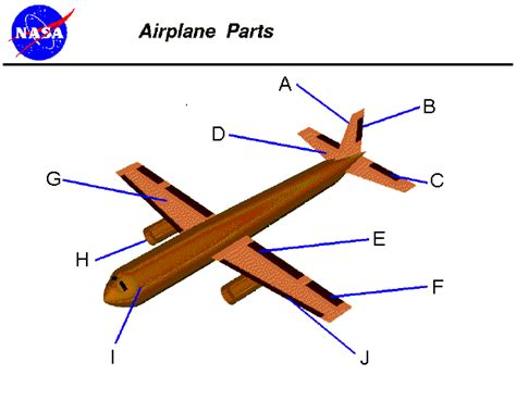 sections of an airplane nasa airplane parts pics about space