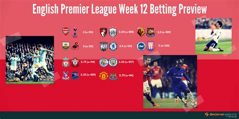 Epl Week 12 | sports betting blog sports insights