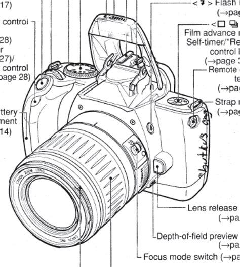 camera parts diagram | car repair manuals and wiring diagrams