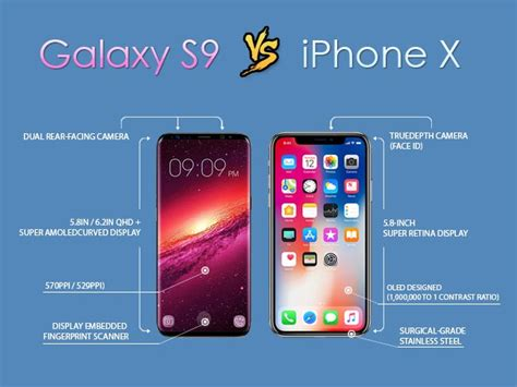 samsung galaxy s9 vs iphone x the grandest mobile rivalry of the future w infographic