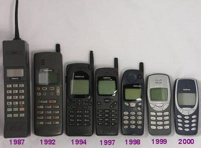 old nokia phones. i had the one from 98. it was my first