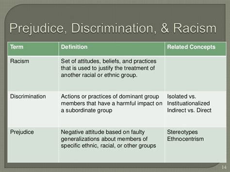 pattern discrimination definition race ethnicity