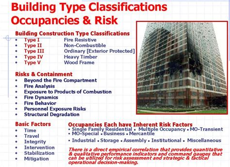 types  building construction  firefighter nation