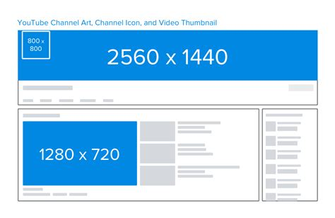blogger youtube video size social media image sizes dimensions quick reference