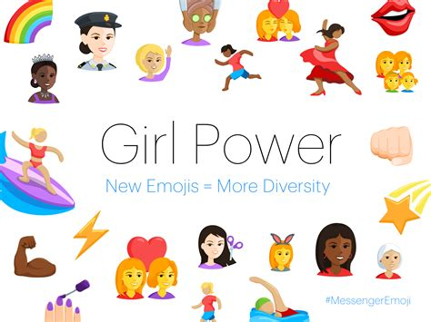 facebook launches new emojis for messenger time