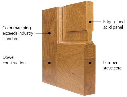Exterior Wood Door Construction Trustile Wood Door Construction Trustile Doors