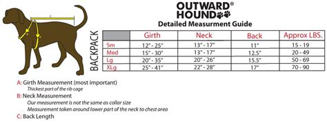puppy size chart kyjen outward hound backpack review puppy leaks