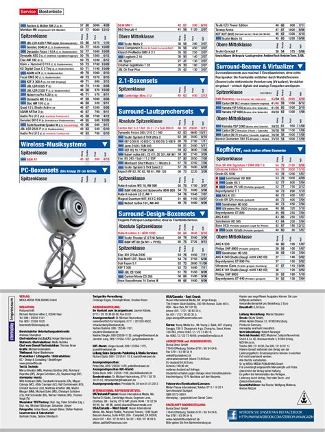Wharfedale 9 Sr Speaker pdf manual for wharfedale speaker 9 sr