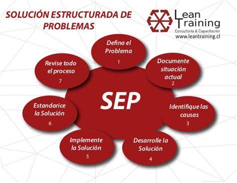 solucin de problemas 5 8468009792 sep soluci 243 n estructurada de problemas