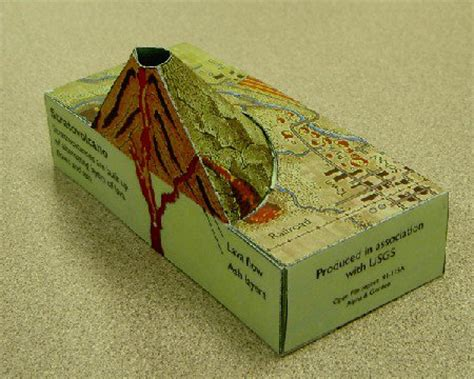 How To Make A Paper Volcano Model - 3d geography helping with the teaching and learning of