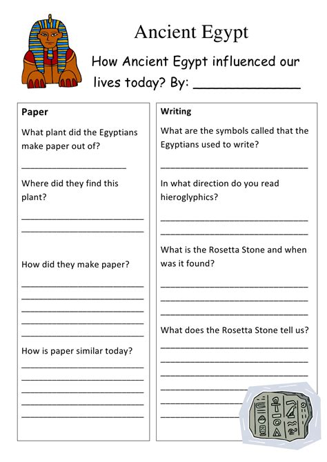 ancient worksheets ancient worksheet by 7gchaffey via slideshare ohio ancient
