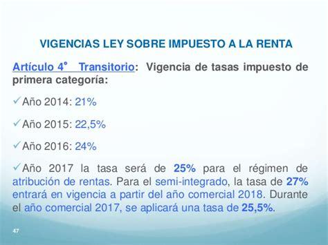 impuesto a la renta 2016 sunat newhairstylesformen2014com impuesto de primera categoria 2016 presentaci 243 n