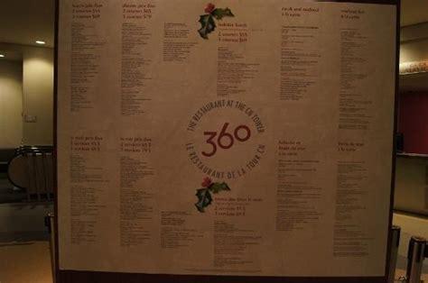360 Restaurant Gift Card - 360 restaurant winter set menus for lunch or dinner picture of 360 the restaurant at