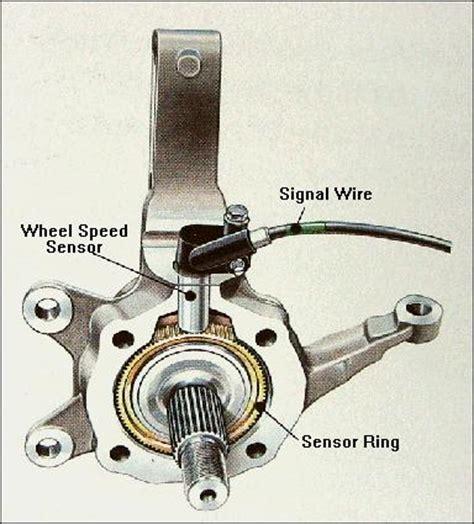 diagnosing antilock brake system wheel speed sensors