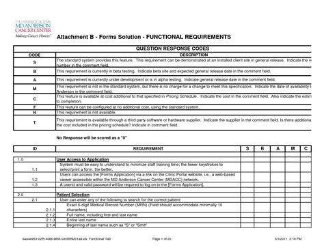 28 functional specification document template for