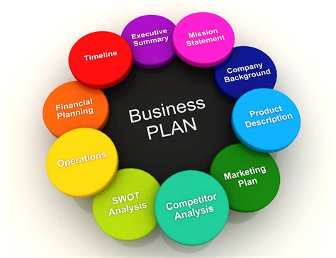 make plan brand amp guide to creating an effective business plan