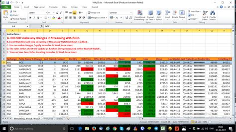 what is a pattern day trader exle how to create intraday trading excel sheet from sharekhan