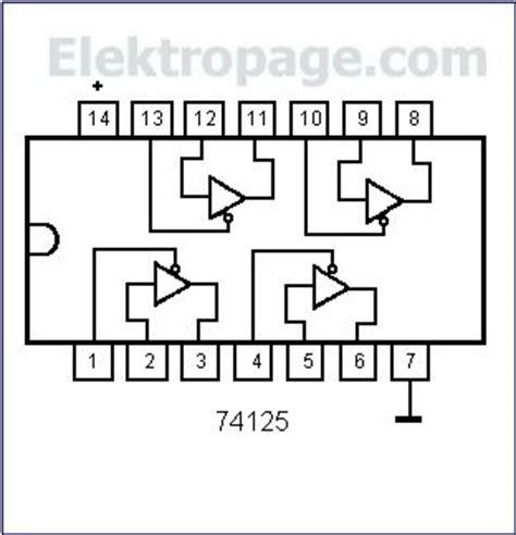 integrated circuits pin diagram 74125 ic pinout diagram integrated circuits elektropage