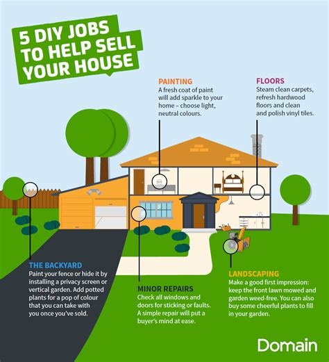 what to do to sell your house infographic 5 diy jobs to help sell your house