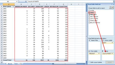 how to use pivot tables how to use excel pivot tables to organize data