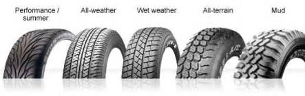 Car Tires Different Types Tyres Classification Haida Tyres