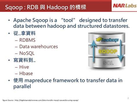 tutorialspoint hbase hadoop sqoop
