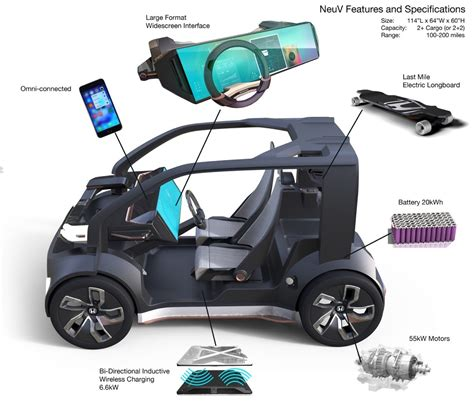 honda small car concept honda neuv electric quot mini vehicle quot concept with