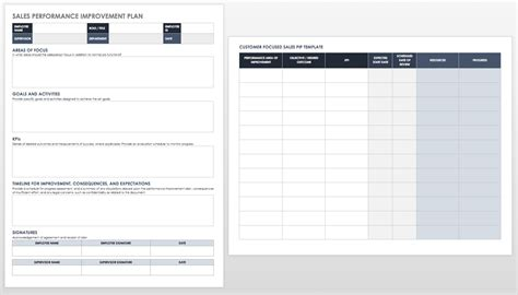 Performance Improvement Plan Templates Smartsheet Improvement Plan Template