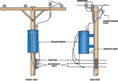 utility pole diagram telephone pole illustration evidence express