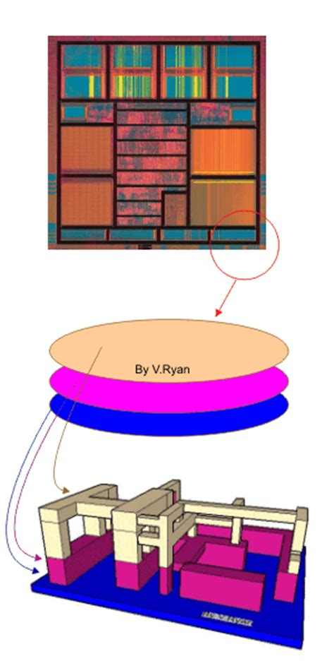 integrated circuits how do they work integrated circuits 2