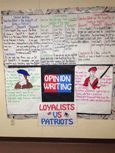 Loyalist Or Patriot Essay by Loyalist Vs Patriots Opinion Writing Activity Classroom Inspiration