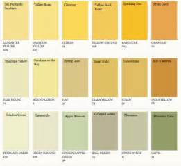 benjamin paint color chart chevy orange engine paint chevy free engine image