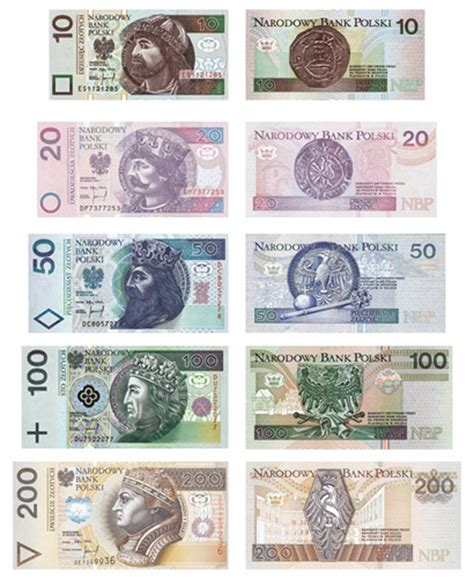 currency converter zl to euro stettin guide polish currency polski złoty polish