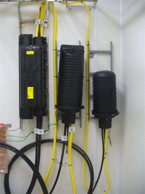 fiber optic splice closure basics  types