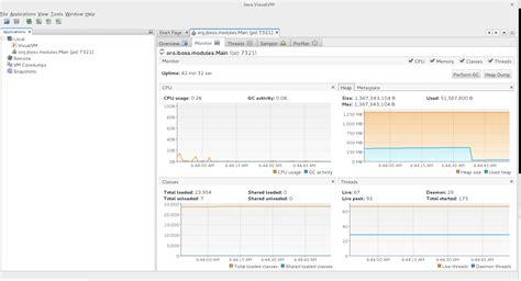 jconsole tutorial linux java jboss weblogic aws linux jboss eap 6 profiling