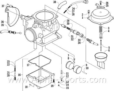 jianshe 400 wiring diagram electrical diagrams wiring