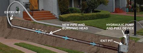 Trenchless Sewer Repair Trenchless Sewer Repair Theproskc