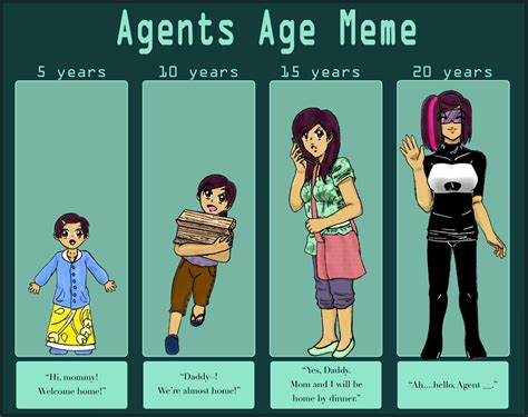 How To Meme A Picture - agent 108 age meme part 1 by mewshinobi on deviantart