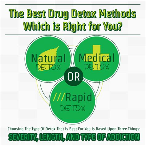 Rehab Detox Methods the best detox methods which is right for you