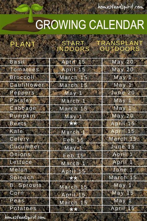 Garden Calendar Garden Growing Calendar The Of Real Estatethe