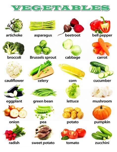 membuat salad sayur dalam bahasa inggris nama sayuran dalam bahasa inggris dari a z dan artinya